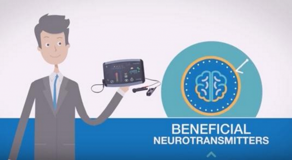 Beneficial Neurotransmitters